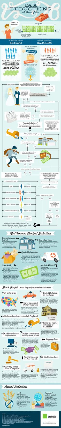 Bookkeeper Infographic Accountant Infographic Bookkeeper Vs