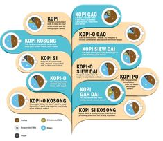 Cuppa Kopi, Please! | The Finder