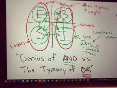 """When you're partner of a business who is always a step ahead and close to multi millionaires like Keith Cunningham the teacher of Robert Kiyosaki. This is what is about to roll out... """"The Genius of AND... vs the tyranny of OR"""" If you wanna be part of this fast moving to Freedom community check the link in my bio today."""
