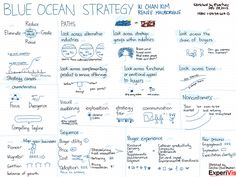 zara sostac analysis Analysis of the effectiveness of company's market strategy - the main topic for this extended essay is to analyze the effectiveness of company's market strategy a marketing strategy can be defined as a process that helps a business to optimize the opportunities in order to complete business objectives, which mainly gain profits.
