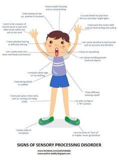 Autism...sensory processing disorder chart