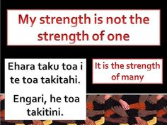 Whakataukī o te Marama Tools For Teaching, Teaching Resources, Maori Words, Cross Tattoo For Men, Maori Designs, Maori Art, Classroom Displays, Classroom Ideas, Learning Quotes