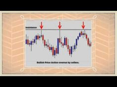 Support And Resistance levels are proven cost areas where customers and homeowners locate some type of stability and typically a change of power in between customers and also vendors take place that produces the 'price turnaround'. Consequently Support and Resistance are the vital transforming points available. Browse this site http://www.theforexguy.com/how-to-draw-support-and-resistance/ for more information on Forex Support And Resistance.