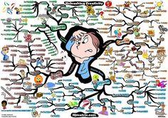 3 outils en ligne pour créer des cartes mentales