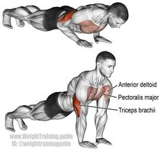 Close-grip push-up exercise