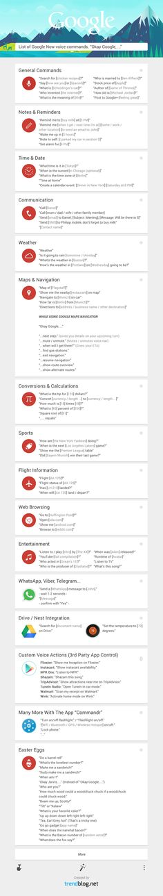 Awesome list of 70+ awesome 'Okay Google' voice commands - infographic