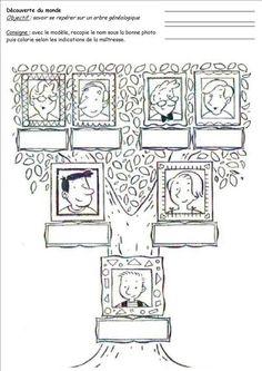 DOSSIER SUR LE TEMPS : LA FAMILLE                                                                                                                                                                                 Plus Arabic Alphabet Letters, Scrap, Education, Explorer, Recherche Google, Montessori, Parents, Printable, French