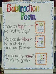 Subtracting poem