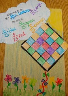 Love this idea for an art review in the upper elementary classroom. Create a fraction square using 3-6 colors (but don't tell them why). Then create a fraction statement of what you just created. Use it in the springtime or ANY time. {broken link, but great idea!}