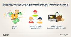 outsourcing marketingu