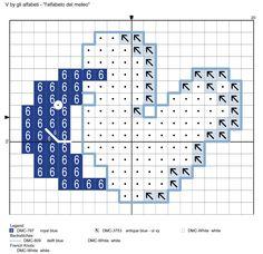 alfabeto del meteo V