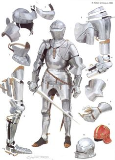 Basic components of medieval armor.