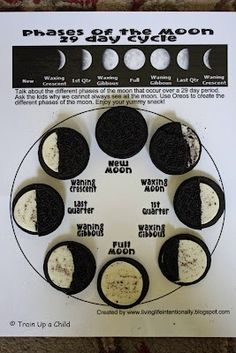For Gunnar since he loves the moon ;)  @Brittany Horton Smith Tons of Moon Activities