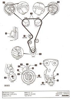 Schema Electrique Peugeot 307 Hdi