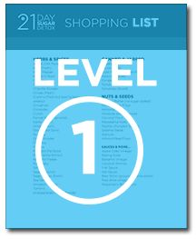 The 21 Day Sugar Detox Meal Plan Shopping Lists - Level 1