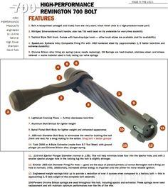 Tubb Precision High Performance Remington 700 Bolt - RH Short Action STD Bolt Face - Impact Guns