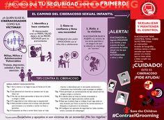 Tips contra el #ciberacoso