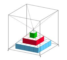 Pyramide ABCDS mit einbeschriebener Stufenpyramide, Würfel über ABCD