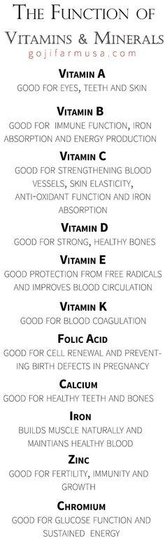 Vitamine + Wirkung