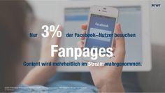 #Facebook #Fanpage Besucher: Nur 3% besuchen Fan-Seite #content #stream