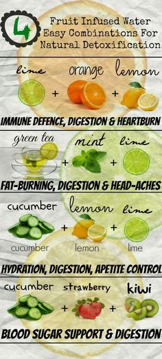 Skin Care And Health Tips: 4 Fruit Infused Water Easy Combinations For Natural Detoxification