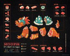Nintendo character butchering charts