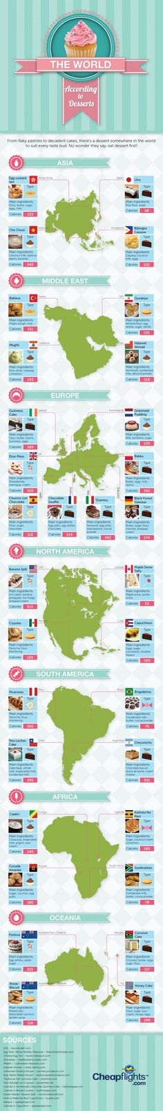 "Infographic: ""The World According To Desserts"""