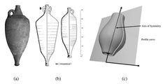 (a) An amphora (from p. 102-104 of Roman Pottery in Britain (1996).) with rounded shoulder, narrow neck, and beaded rim produced between the 1st and 6th century A.D. (b) A typological representation of this artifact. (c) A mathematical representation for the geometric shape of the vessel via a central axis and an associated profile curve.