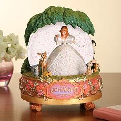 DISNEY COLLECTIBLES: February 2008