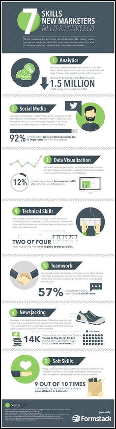 7 Skills New Marketers Need To Succeed   #infographic #marketing