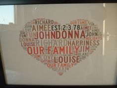 our family canvas great personalised gift for you to frame