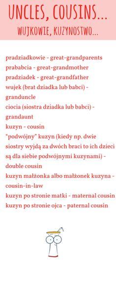English Study, English Lessons, Learn English, English Verbs, English Vocabulary, Polish Language, School Motivation, Study Notes, Languages