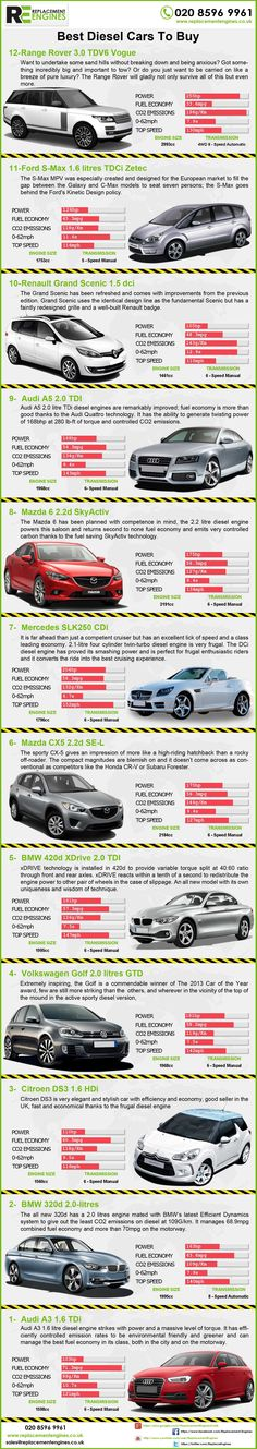 Currently more and more buyers are going for diesel cars and the best diesel engine cars have been shown in the list. This infographic is a guideline for those who are thinking to buy a new car.  http://www.replacementengines.co.uk/blog/best-cars-with-diesel-engines/