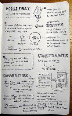 Sketchnote of Luke Wroblewski's presentation at WebExpo 2011, Prague