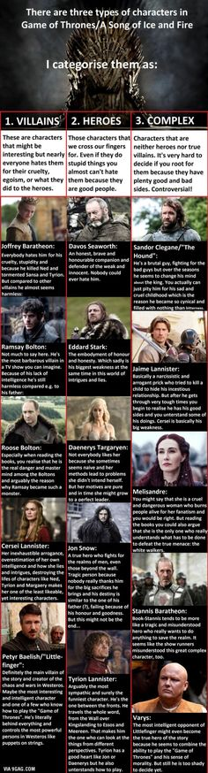 17 days to go! A little analysis of the Game of Thrones characters I made. (Only my opinion of the figures)