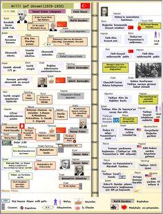 Okuma Atlası: Milli Şef Dönemi (1938-1950)