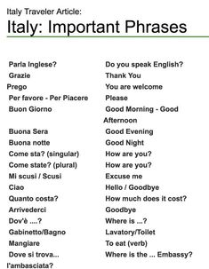 Italy Important Phrases travel italian backpacking Voyage Rome, Italian Vocabulary, Italian Grammar, Italian Words, Italian Quotes, Basic Italian, Italian Phrases About Life, How To Learn Italian, Italian Quote Tattoos