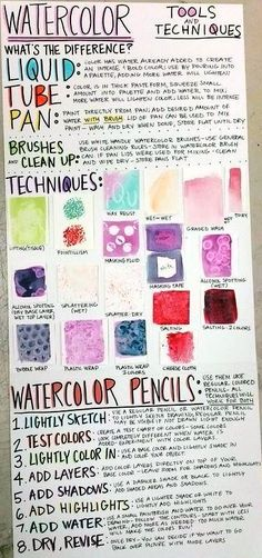 Watercolor Tools and Techniques
