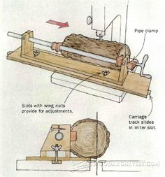 #1581 Band Saw Log Cutting Jig