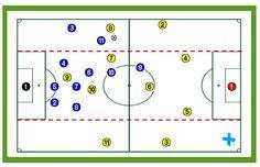 """""""Mejora de las basculaciones en Fútbol"""" http://futbolenpositivo.com/index.php/mejora-de-las-basculaciones-en-futbol/ Nuevo ejercicio en nuestra web para la mejora de las basculaciones, amplitud y cambios de orientación."""