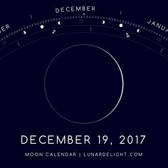 Tuesday, December 19 @ 07:45 GMT  Waxing Crescent - Illumination: 1%  Next Full Moon: Tuesday, January 2 @ 02:25 GMT Next New Moon: Wednesday, January 17 @ 02:18 GMT
