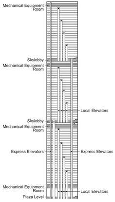 Gallery of AD Classics: World Trade Center / Minoru Yamasaki Associates + Emery…