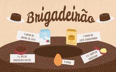 Receita ilustrada de Brigadeirão muito fácil e rápido de fazer. Ingredientes: Creme de leite, leite condensado, chocolate em pó, ovo e manteiga