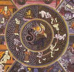 The Wheel of Life - central rings