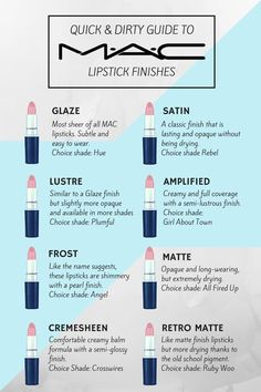 Guide and definitions of MAC lipstick finishes. Perfect high end luxury makeup products to add to your kit or collection.