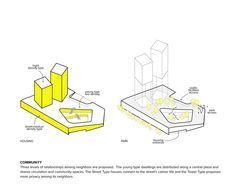 Gongdeok Housing. Competition design for a housing development in Mapo-gu. Seoul, South Korea #idea #diagram Daniel Valle Architects