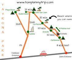 Tayrona National Park's best-kept secrets Colombia Tayrona National Natural Park, Tayrona National Park, Travel Advice, Travel Guides, Colombia Country, Colombia Travel, Secrets Revealed, New Travel, Go Camping