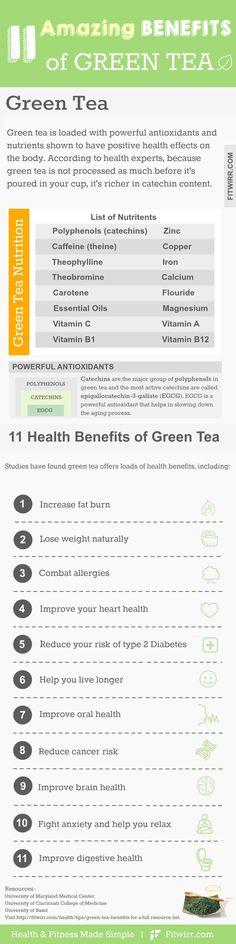 Health benefits of green tea. #greentea