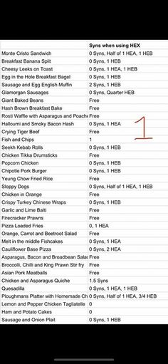 Post with 7 votes and 1268 views. Shared by kayeso. Pinch of Nom - Everyday Light Syns Slimming World Calculator, Syn Calculator, Slimming World Syn Values, Slimming World Diet Plan, Slimming World Treats, Easy Slimming World Recipes, Slimming World Syns, Cheesy Leeks, Sliming World
