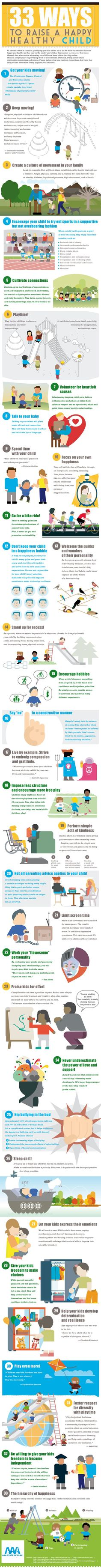 33 Ways to Raise a Happy Health Child - http://AAAStateofPlay.com - Infographic